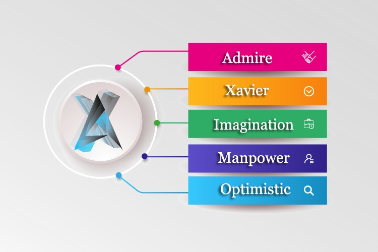 aximo-about-banner